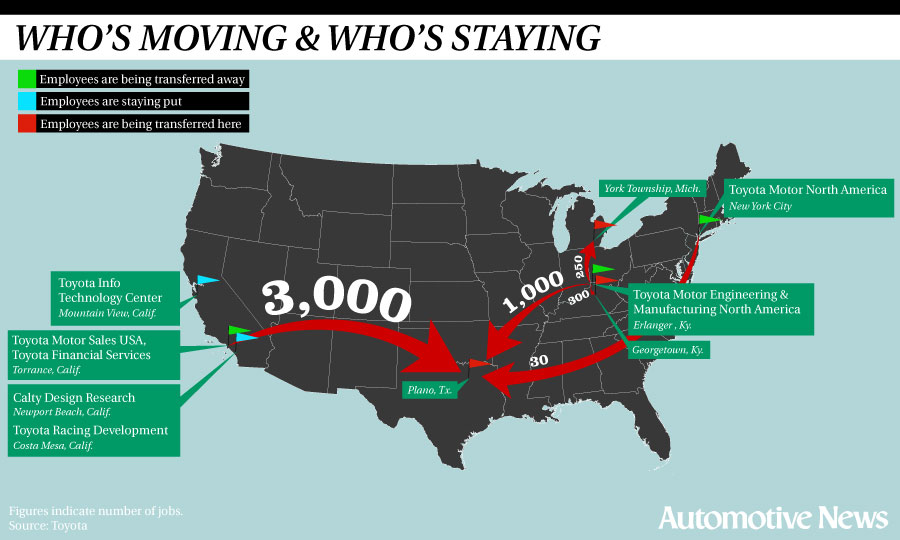 Why Toyota Is Moving 3 000 Jobs From California To Texas