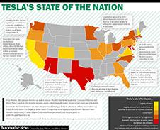 Tesla Argues New Jersey Regulators Can 39 T Stop Direct Sales